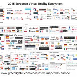 2015-Europe-Ecosystem-Map-092815v3